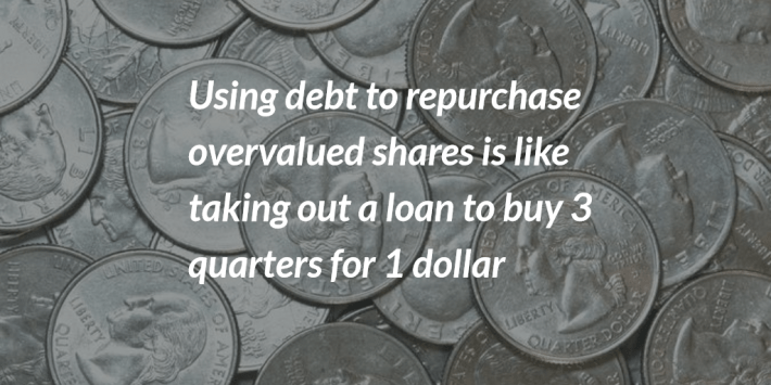 Debt Share Repurchases