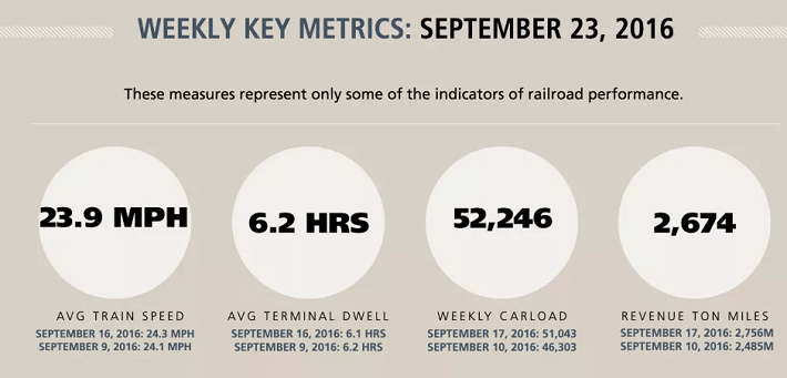 cp-key-weekly-stats