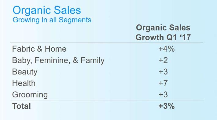 pg-segment-growth