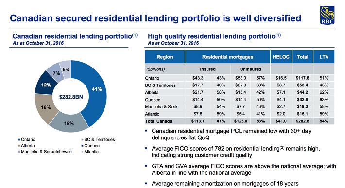 rbc-resl-portfolio