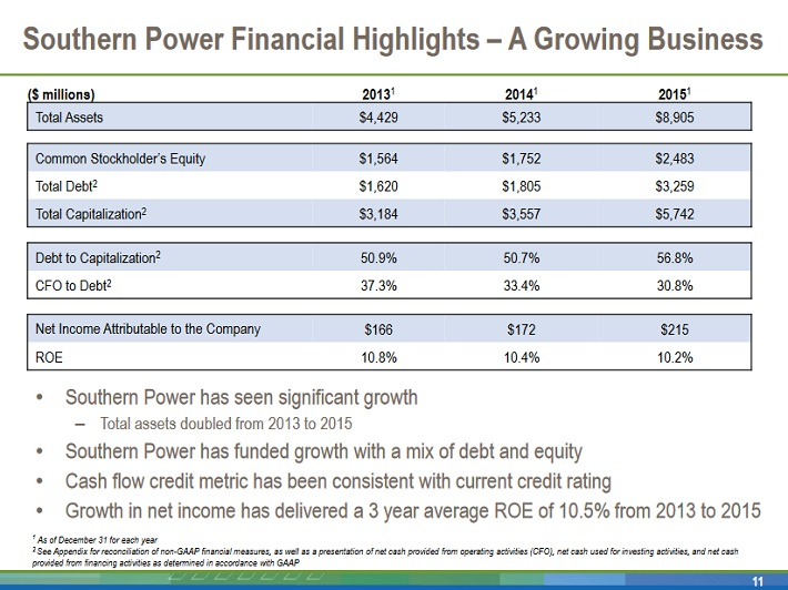 so-power-financials