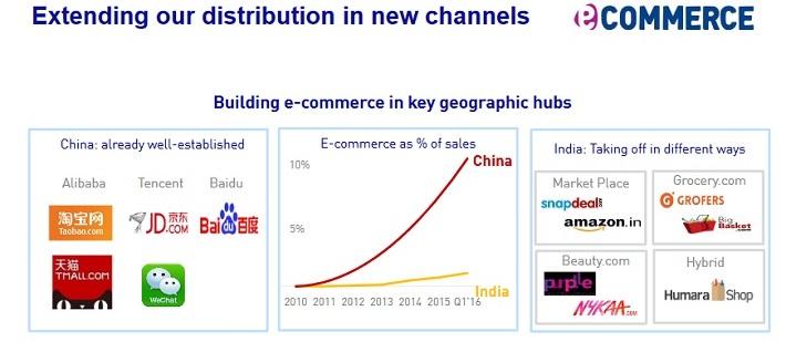 ul-e-commerce