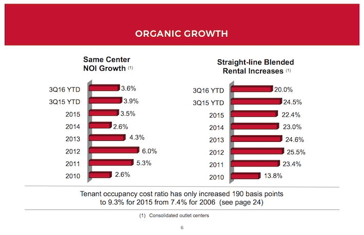 SKT Organic Growth