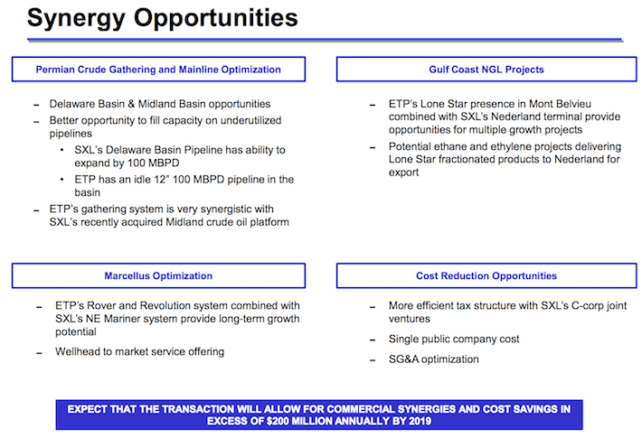 Sunoco Synergy Opportunities
