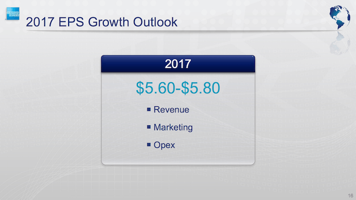 AXP 2017 EPS Growth Outlook