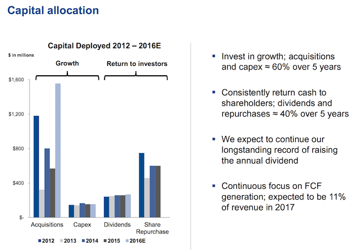 DOV Capital Allocation