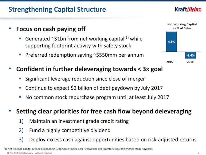 KHC Strengthening Capital Structure