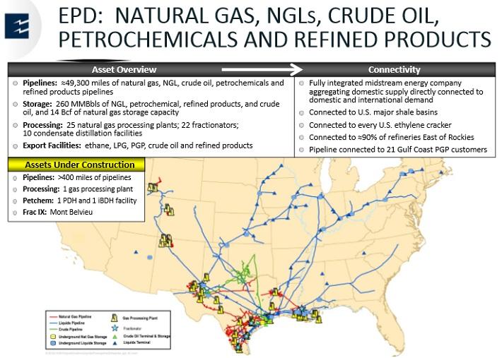 EPD Pipelines