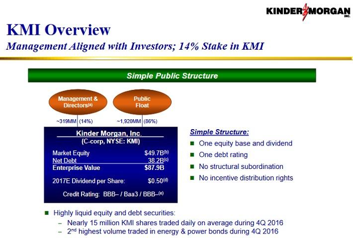 KMI Overview