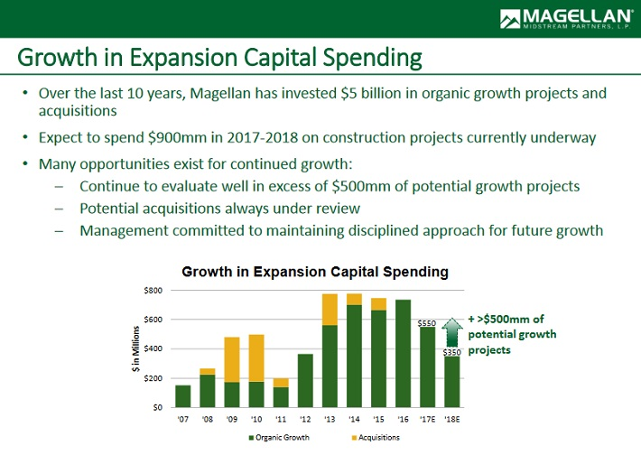 MMP Expansion