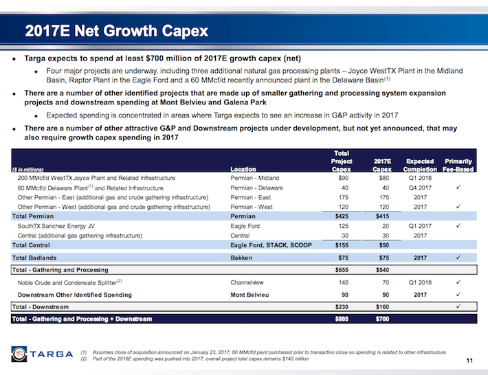 TRGP 2017E Net Growth Capex