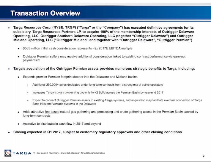 TRGP Transaction Overview