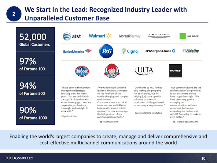 We Start in the Lead - Recognized Industry Leader With Unparalleled Customer Base