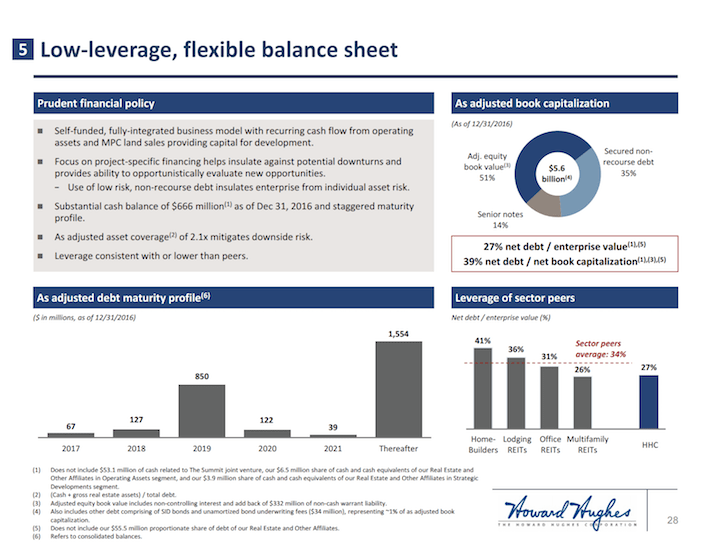 HHC Low-Leverage, Flexible Balance Sheet