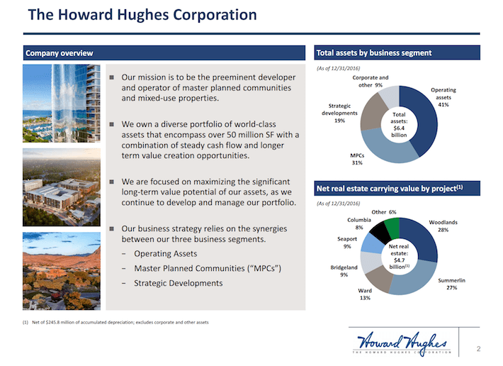 HHC The Howard Hughes Corporation