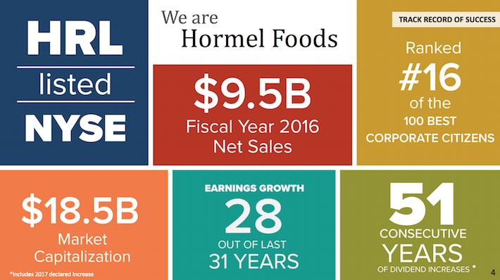 HRL We Are Hormel Foods