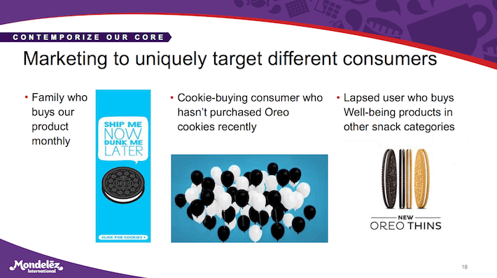 MDLZ Mondelez International Marketing To Uniquely Target Different Consumers