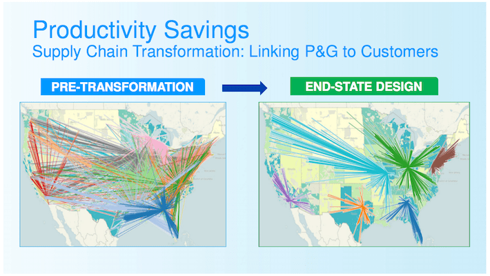 PG Productivity Savings