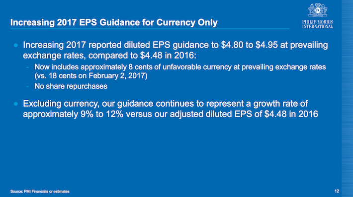 PM Increasing 2017 EPS Guidance For Currency Only