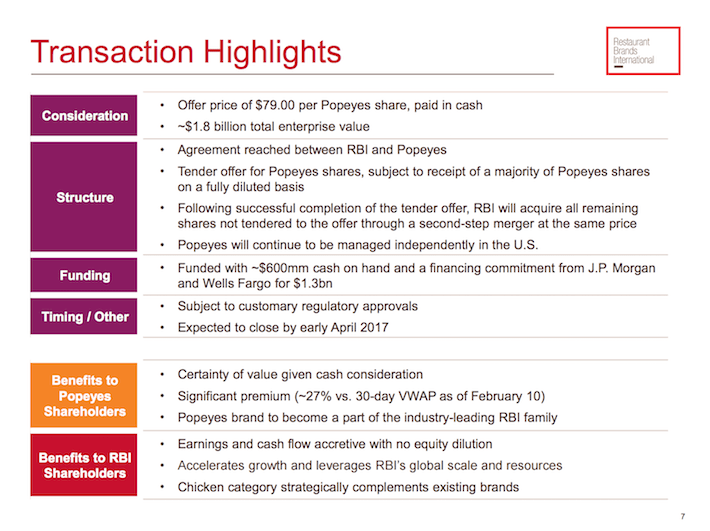 QSR Popeyes Transaction Hightlights