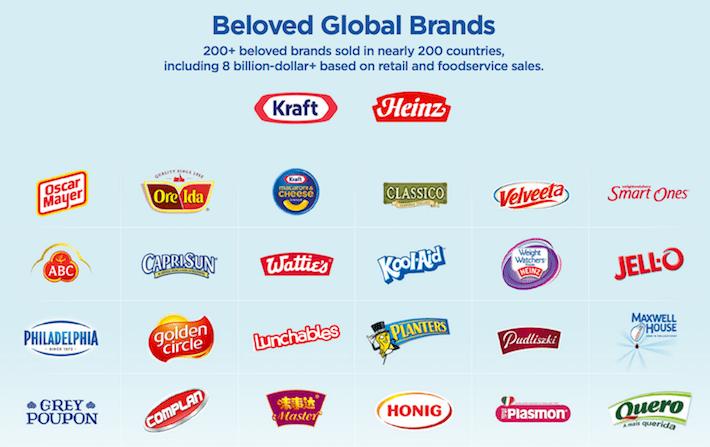 KHC Kraft Heinz Beloved Global Brands
