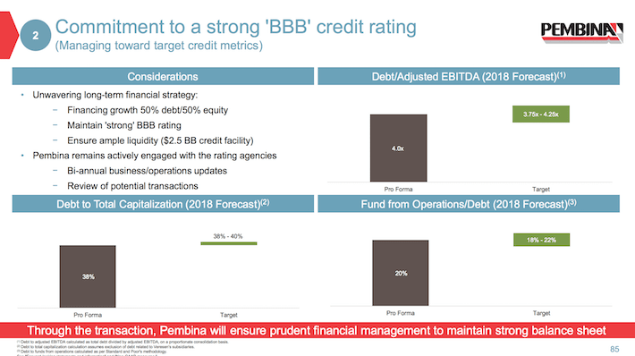 PBA Pembina Pipeline Commitment to a Strong BBB Credit Rating
