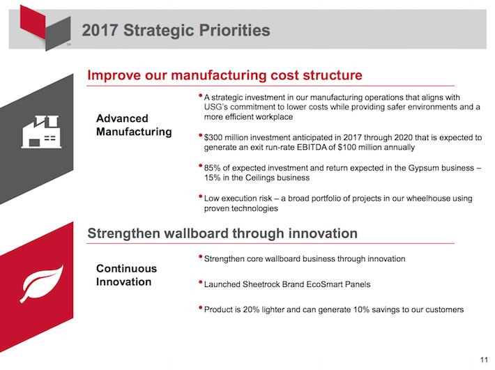 USG Corporation 2017 Strategic Priorities