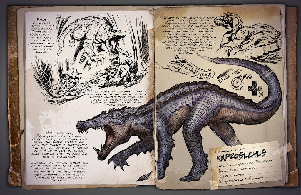 Kaprosuchus_dossier