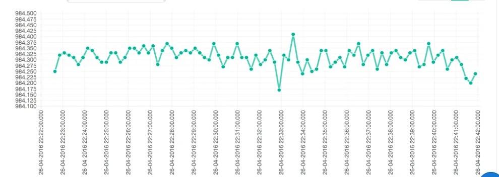 IoT Arduino pressure sensor