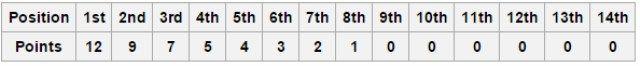 2015-05-28 20_18_49-Red Bull Air Race World Championship - Wikipedia, the free encyclopedia (640 x 66)