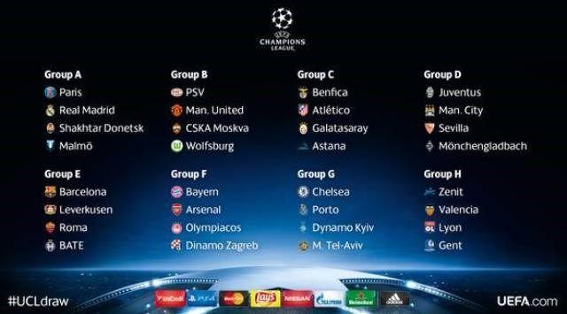 grupa lige prvaka