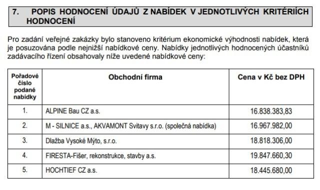 chodnik-lacnov-nabidky