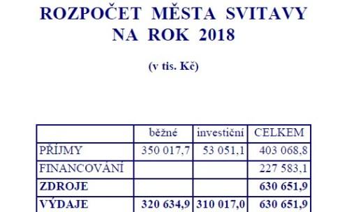 Návrh rozpočtu na rok 2018