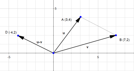 07-difference-of-two-vectors-2