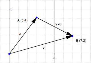 08-difference-of-two-vectors-3