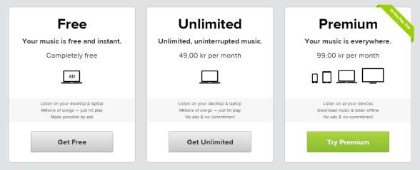Priser för Spotify