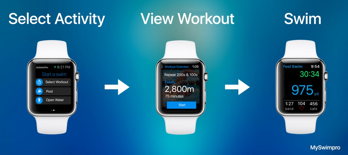 MySwimPro Launches World's First Swimming App for Apple Watch
