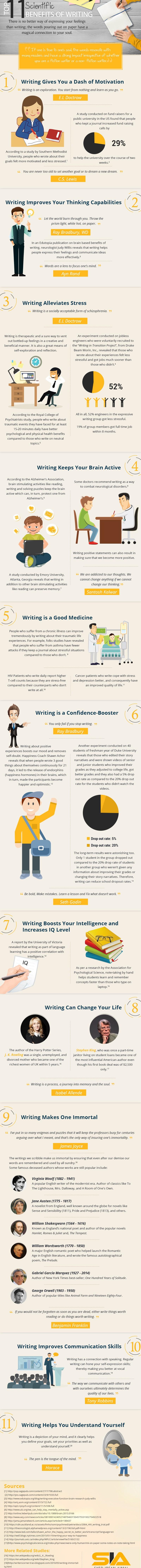 scientific-benefits-of-writing.jpg