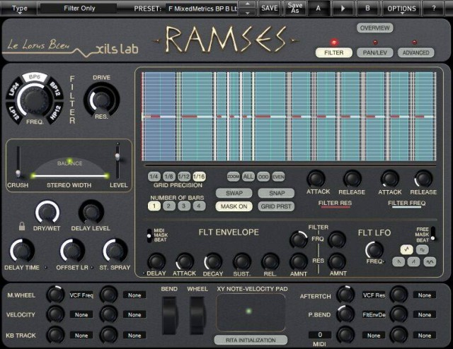xils-labs-ramses-sequencing-effects
