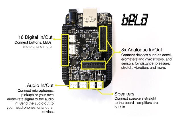bela-hardware