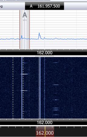 Die beiden AIS Frequenzen