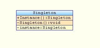 Singleton_classdia