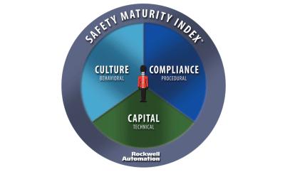 safety maturity