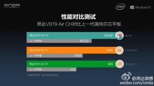 onda_v919_CH_resultats_benchmark