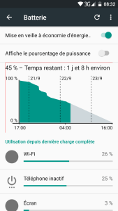 Ulefone Metal Batterie