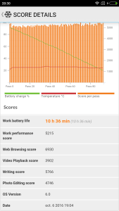 Xiaomi Redmi Note 4 Batterie
