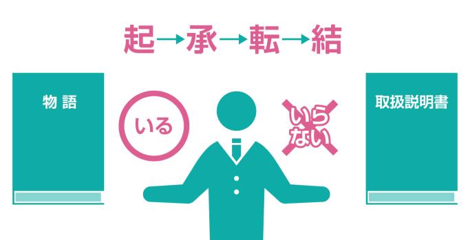 008_kishoutenketu