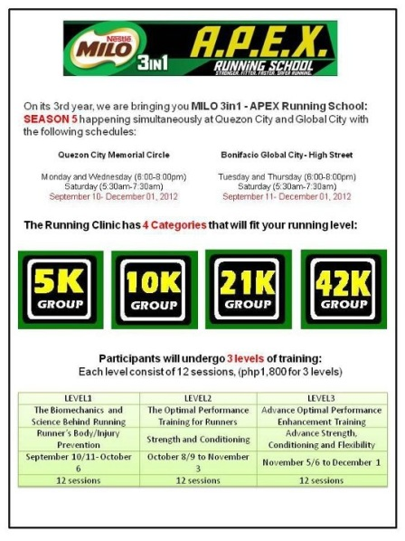 Milo APEX Running Clinic Training Courses