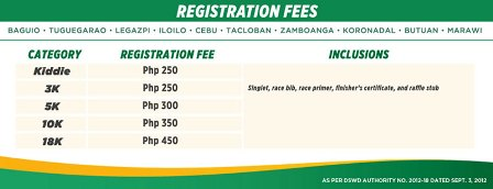Phil Health Run Baguio Fees