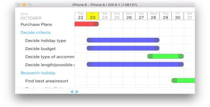 Plans for iPhone app